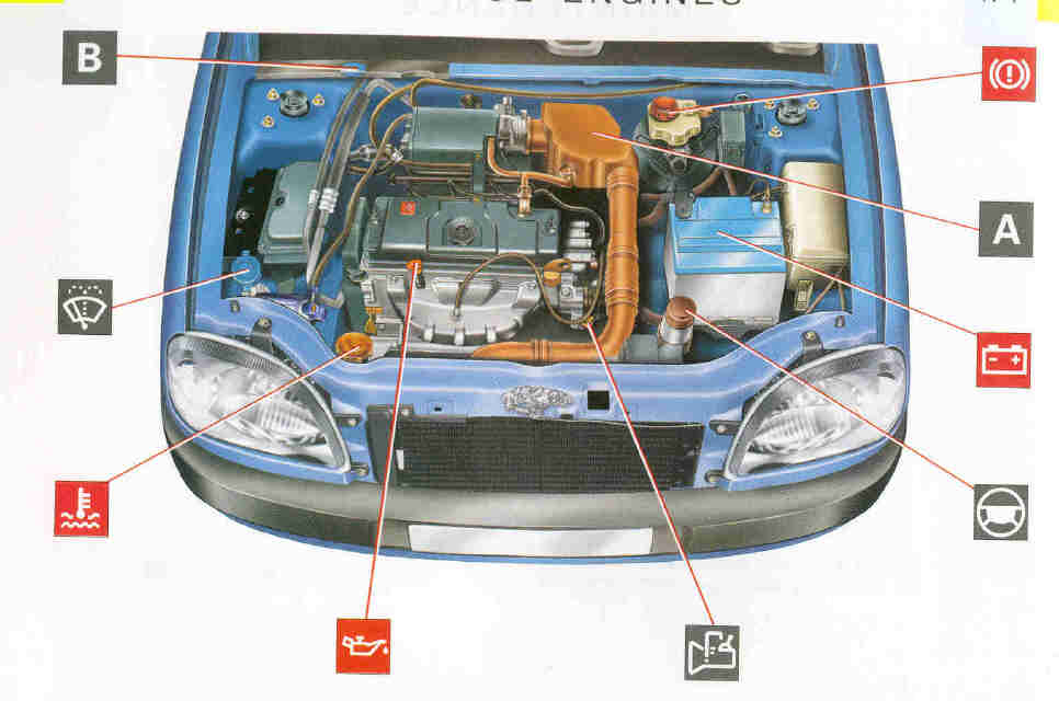 underbonnet2 jpg 2nd diagram explanation of what should be done to complete the safety checks